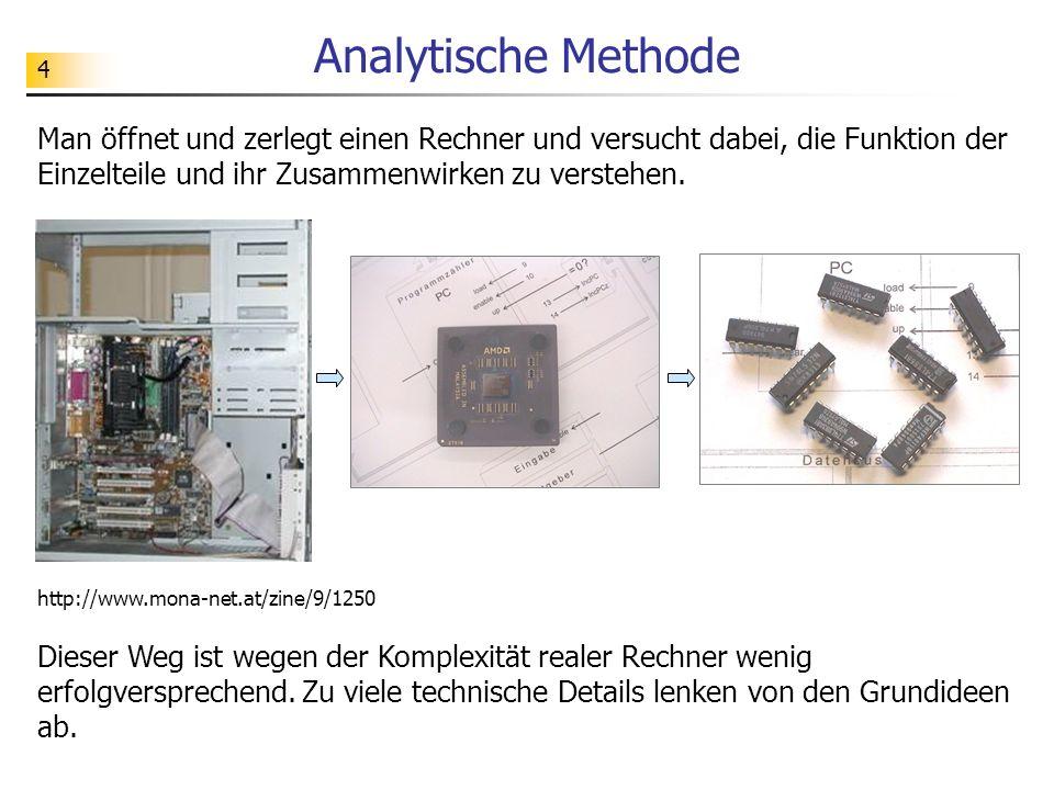 Analytische Methode Man öffnet und zerlegt einen Rechner und versucht dabei, die Funktion der Einzelteile und ihr Zusammenwirken zu verstehen.