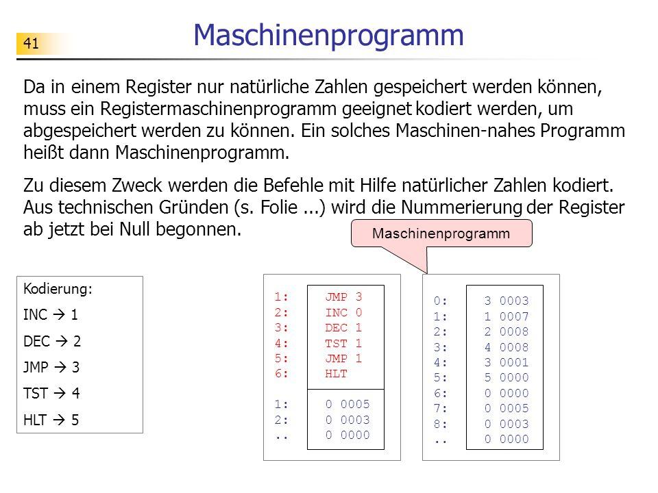 Maschinenprogramm