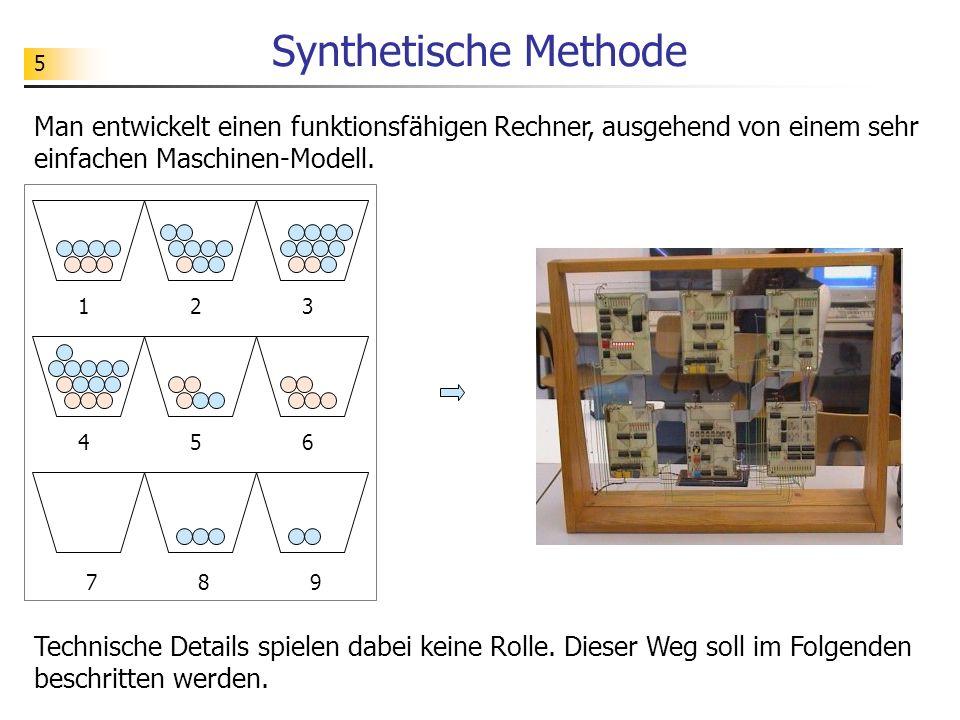 Synthetische Methode Man entwickelt einen funktionsfähigen Rechner, ausgehend von einem sehr einfachen Maschinen-Modell.