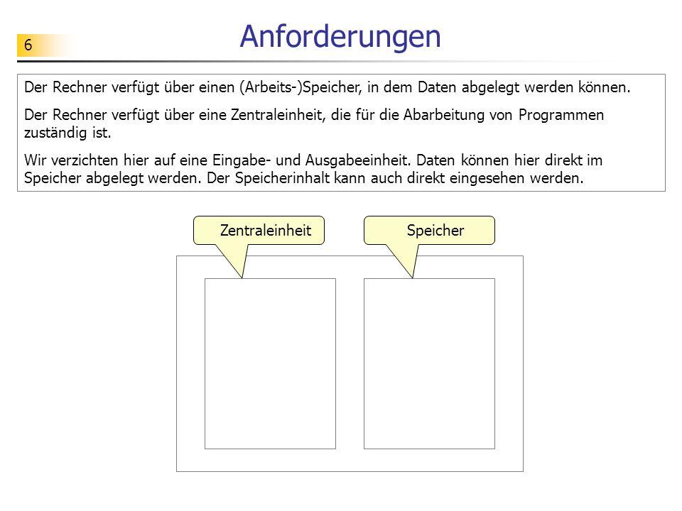Anforderungen Der Rechner verfügt über einen (Arbeits-)Speicher, in dem Daten abgelegt werden können.