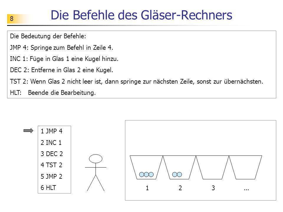 Die Befehle des Gläser-Rechners