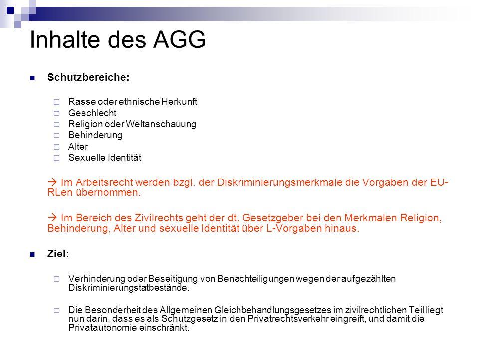 Inhalte des AGG Schutzbereiche: