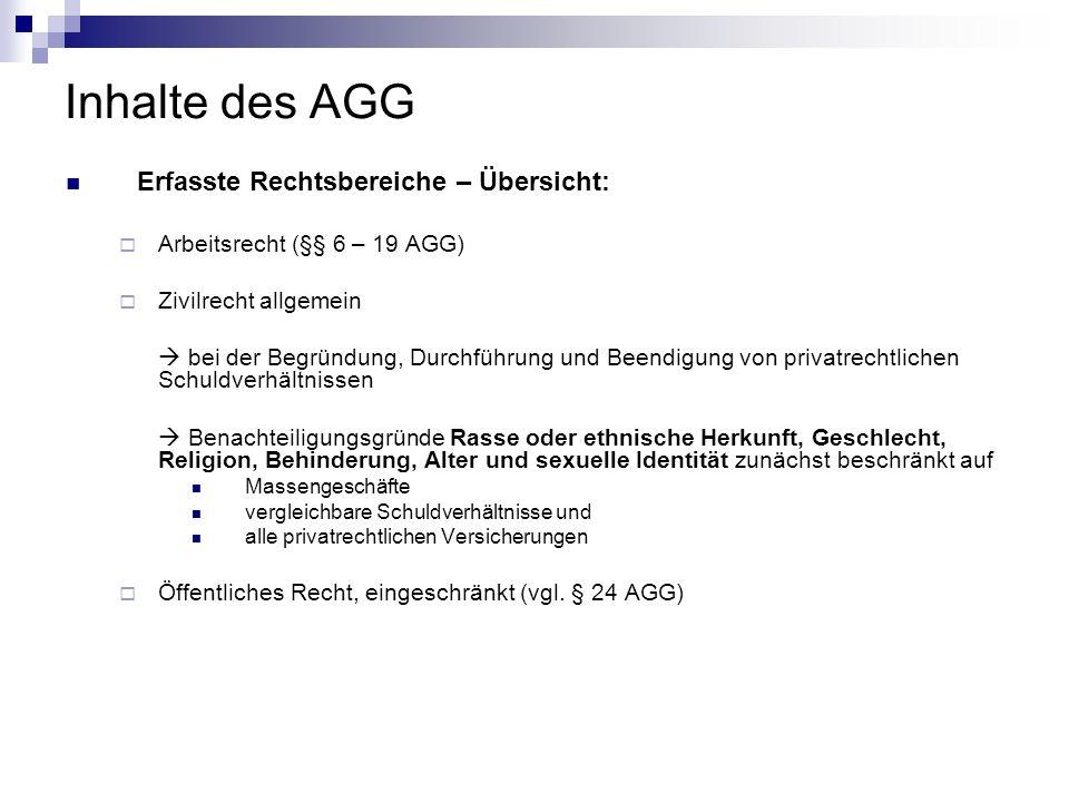 Inhalte des AGG Erfasste Rechtsbereiche – Übersicht: