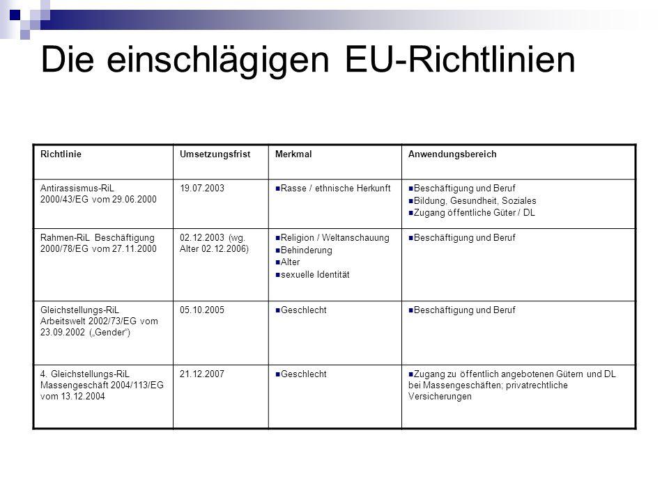 Die einschlägigen EU-Richtlinien