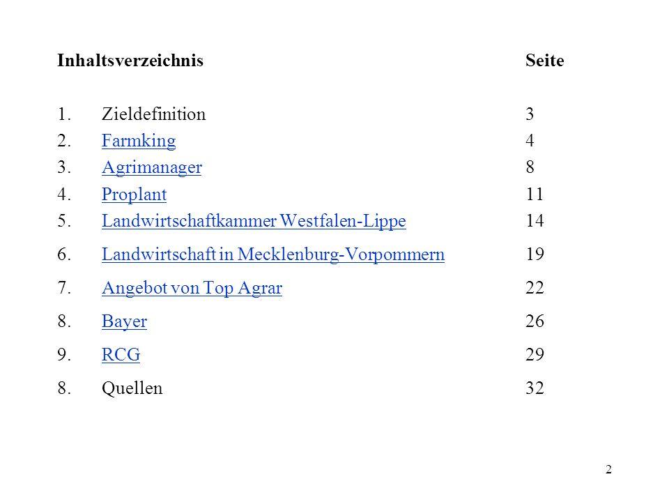 Inhaltsverzeichnis Seite