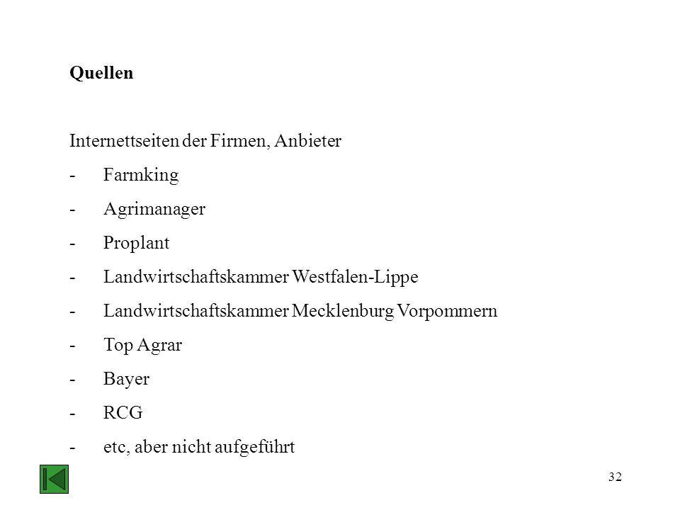 Quellen Internettseiten der Firmen, Anbieter. Farmking. Agrimanager. Proplant. Landwirtschaftskammer Westfalen-Lippe.