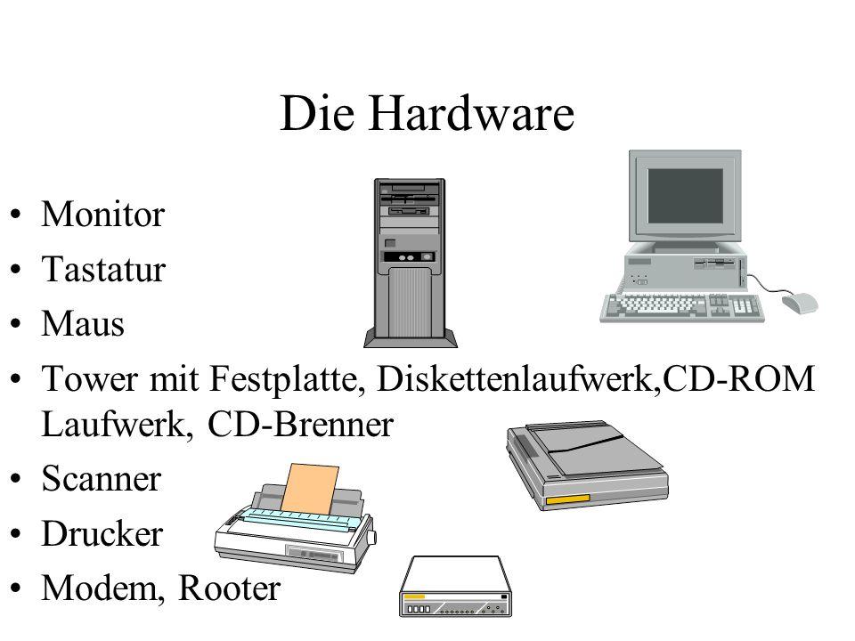 Die Hardware Monitor Tastatur Maus