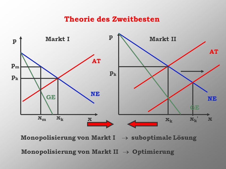 Theorie des Zweitbesten