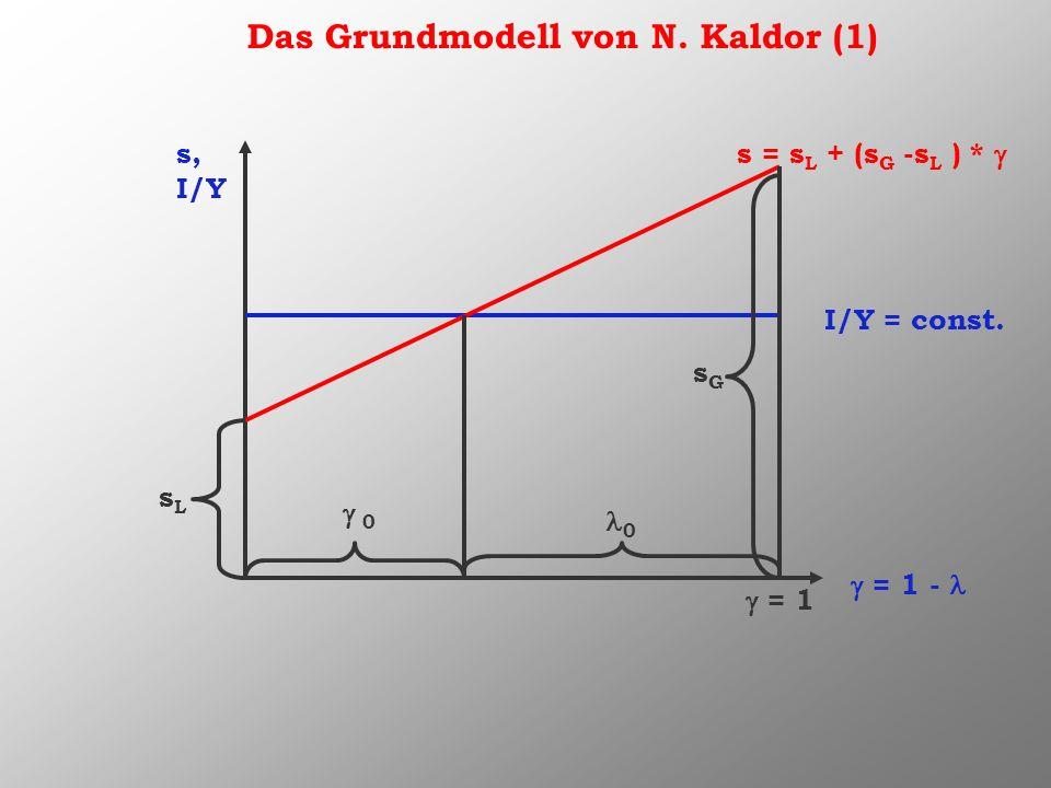 Das Grundmodell von N. Kaldor (1)