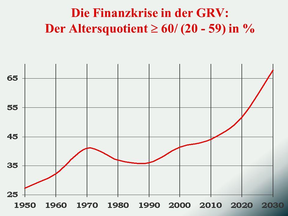 Die Finanzkrise in der GRV: Der Altersquotient  60/ (20 - 59) in %