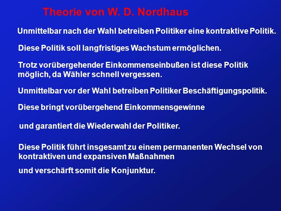 Theorie von W. D. Nordhaus