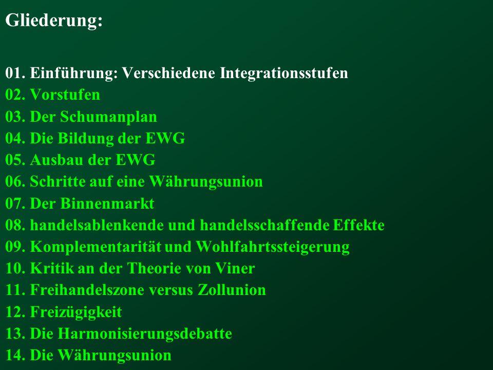 Gliederung: 01. Einführung: Verschiedene Integrationsstufen