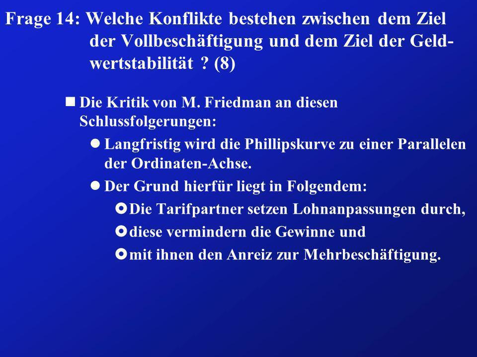 Frage 14: Welche Konflikte bestehen zwischen dem Ziel der Vollbeschäftigung und dem Ziel der Geld-wertstabilität (8)