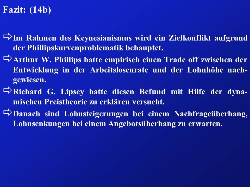 Fazit: (14b) Im Rahmen des Keynesianismus wird ein Zielkonflikt aufgrund der Phillipskurvenproblematik behauptet.