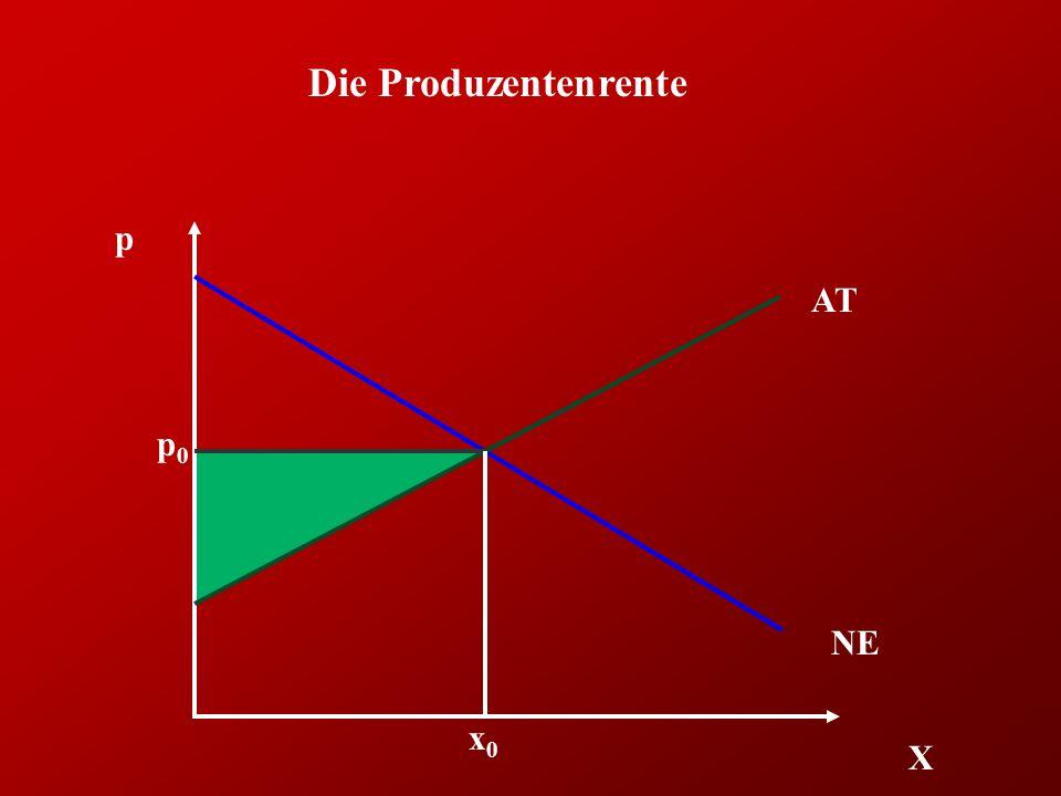 Die Produzentenrente p AT p0 NE x0 X