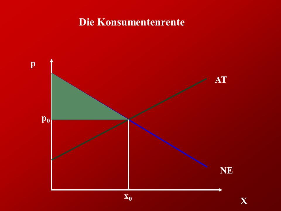Die Konsumentenrente p AT p0 NE x0 X