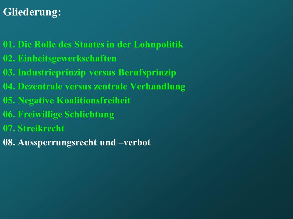 Gliederung: 01. Die Rolle des Staates in der Lohnpolitik