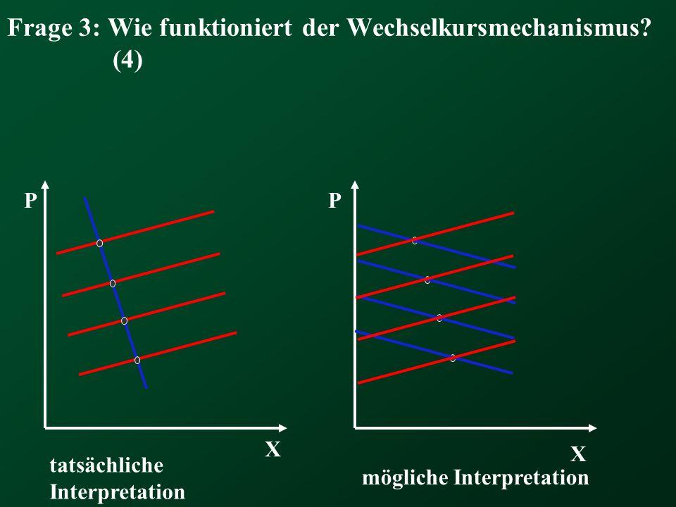 Frage 3: Wie funktioniert der Wechselkursmechanismus (4)