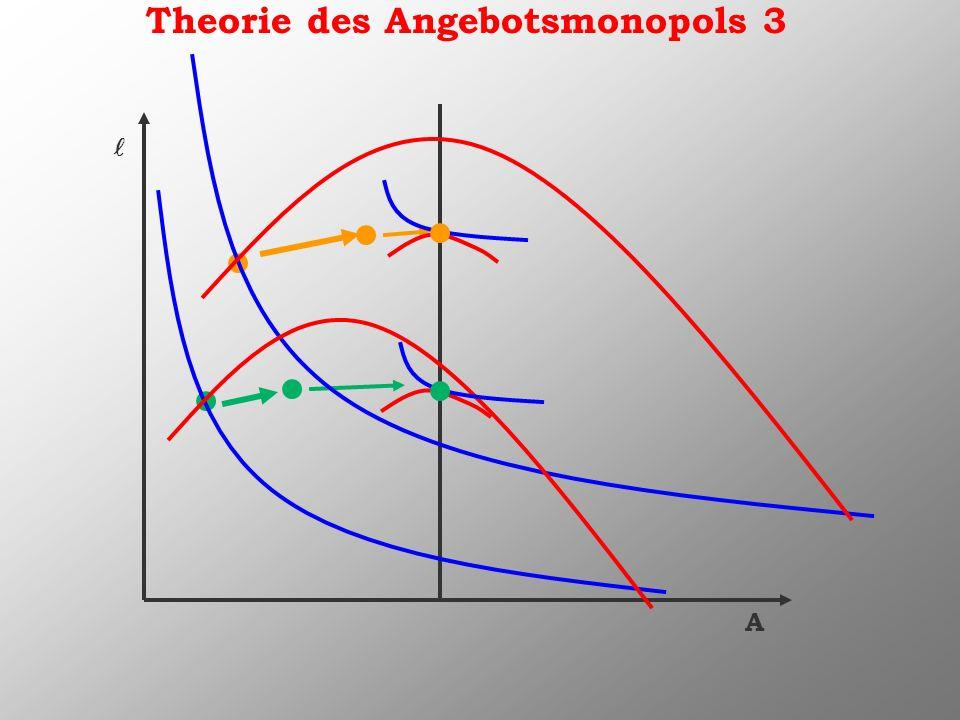 Theorie des Angebotsmonopols 3