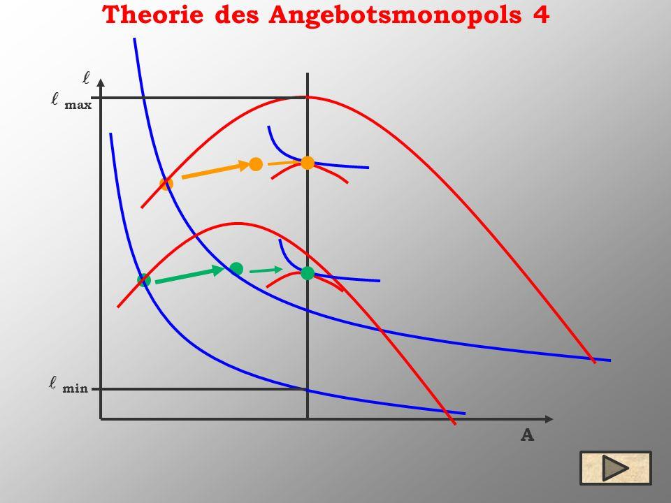 Theorie des Angebotsmonopols 4