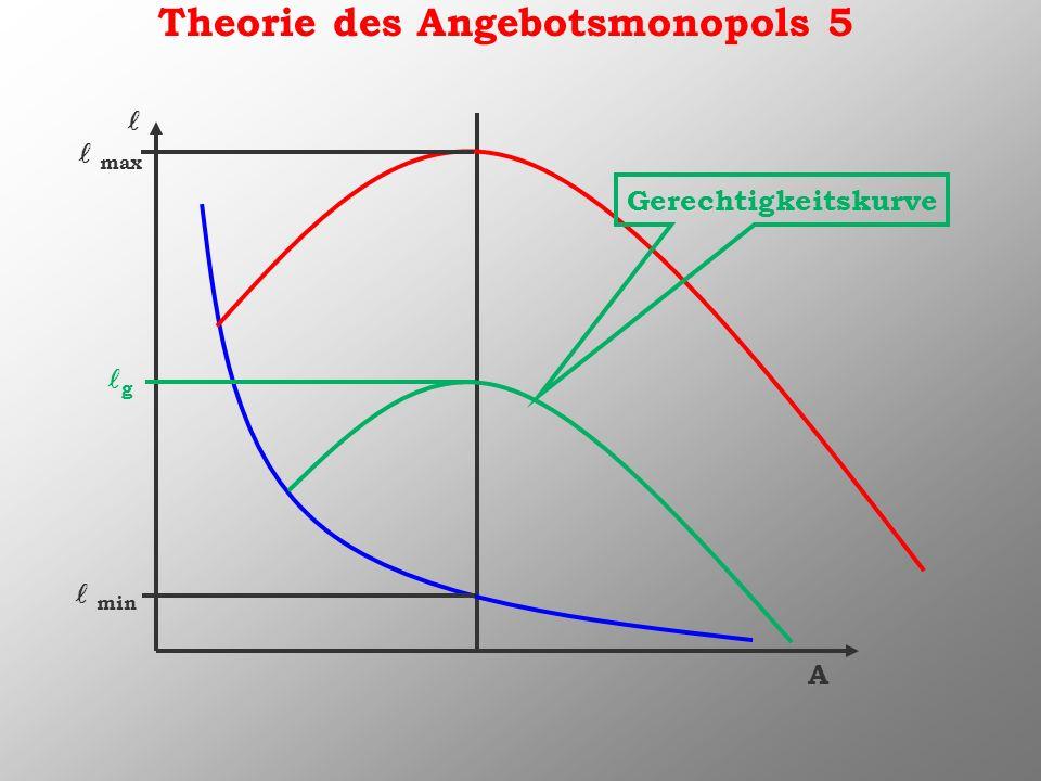 Theorie des Angebotsmonopols 5