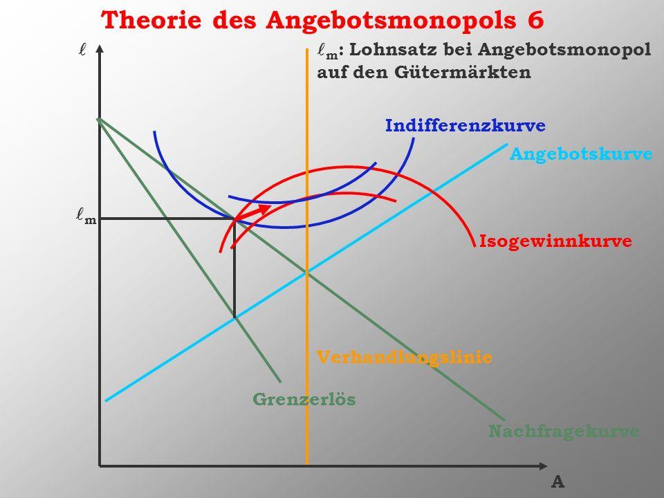 Theorie des Angebotsmonopols 6