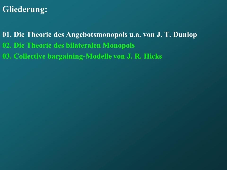 Gliederung: 01. Die Theorie des Angebotsmonopols u.a. von J. T. Dunlop