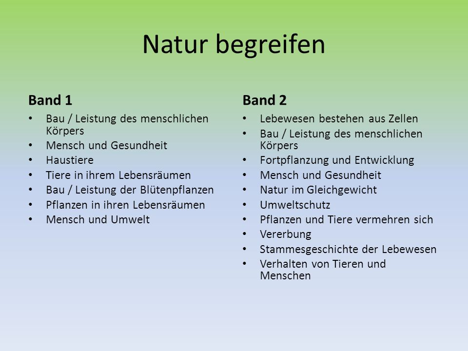 Natur begreifen Band 1 Band 2 Bau / Leistung des menschlichen Körpers