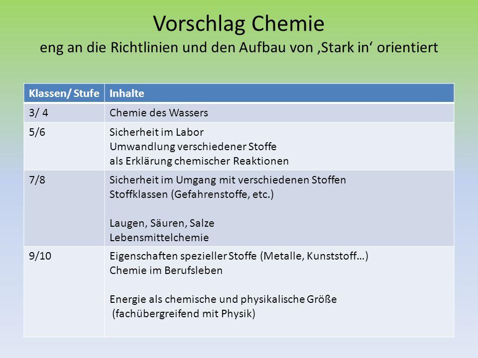 Vorschlag Chemie eng an die Richtlinien und den Aufbau von 'Stark in' orientiert