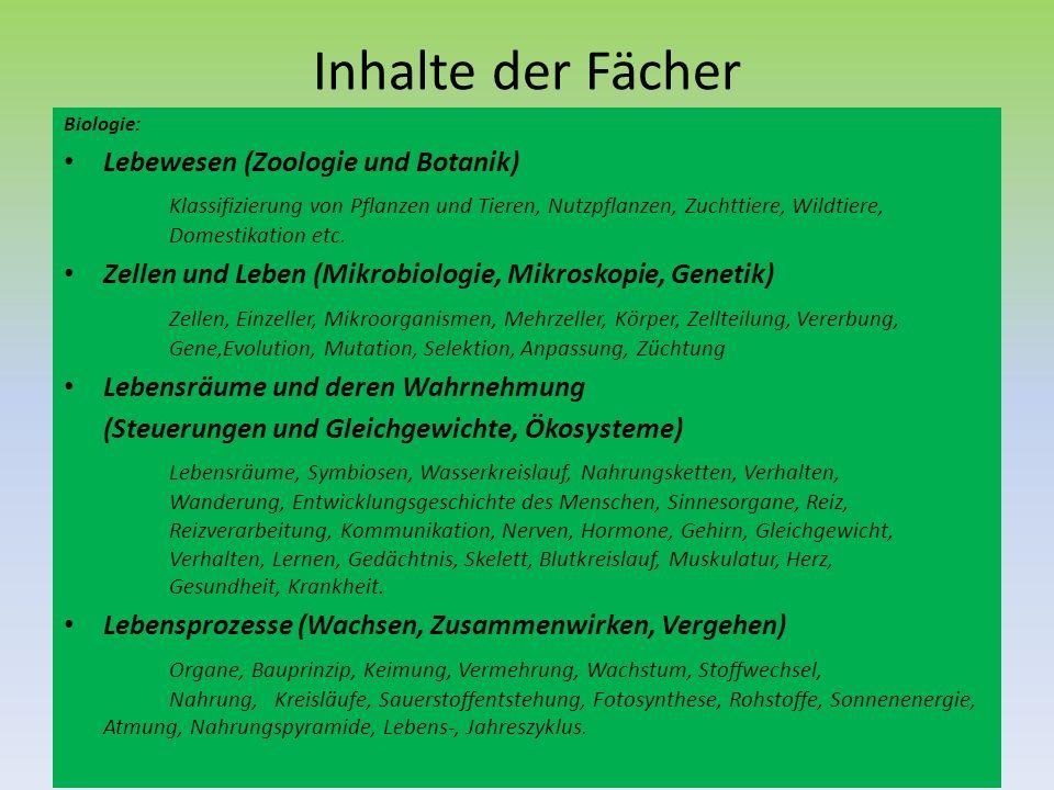 Inhalte der Fächer Lebewesen (Zoologie und Botanik)