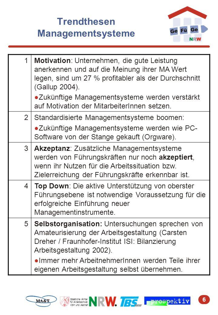 Trendthesen Managementsysteme