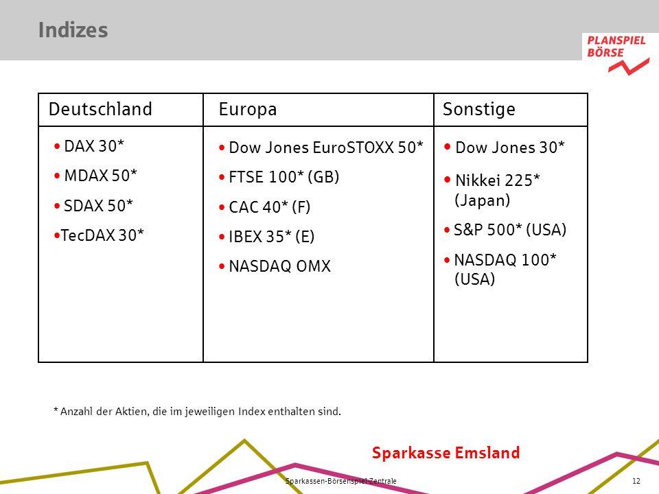 Indizes Deutschland Europa Sonstige Dow Jones 30* Nikkei 225* (Japan)