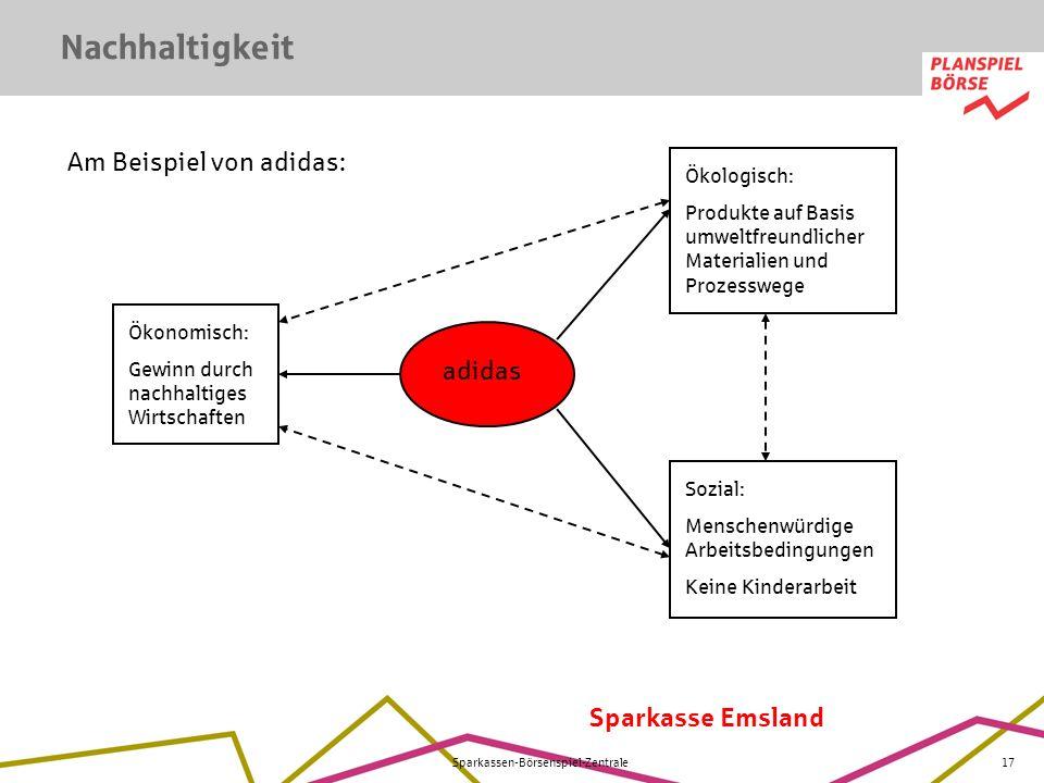 Nachhaltigkeit Am Beispiel von adidas: adidas Ökologisch: