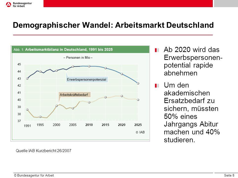 Demographischer Wandel: Arbeitsmarkt Deutschland