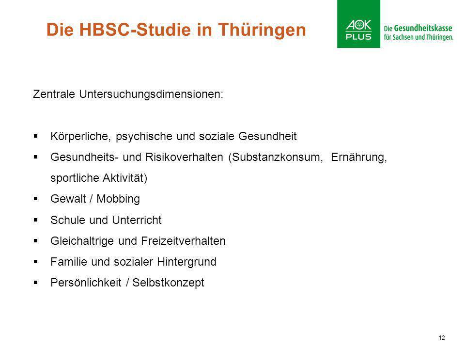 Die HBSC-Studie in Thüringen