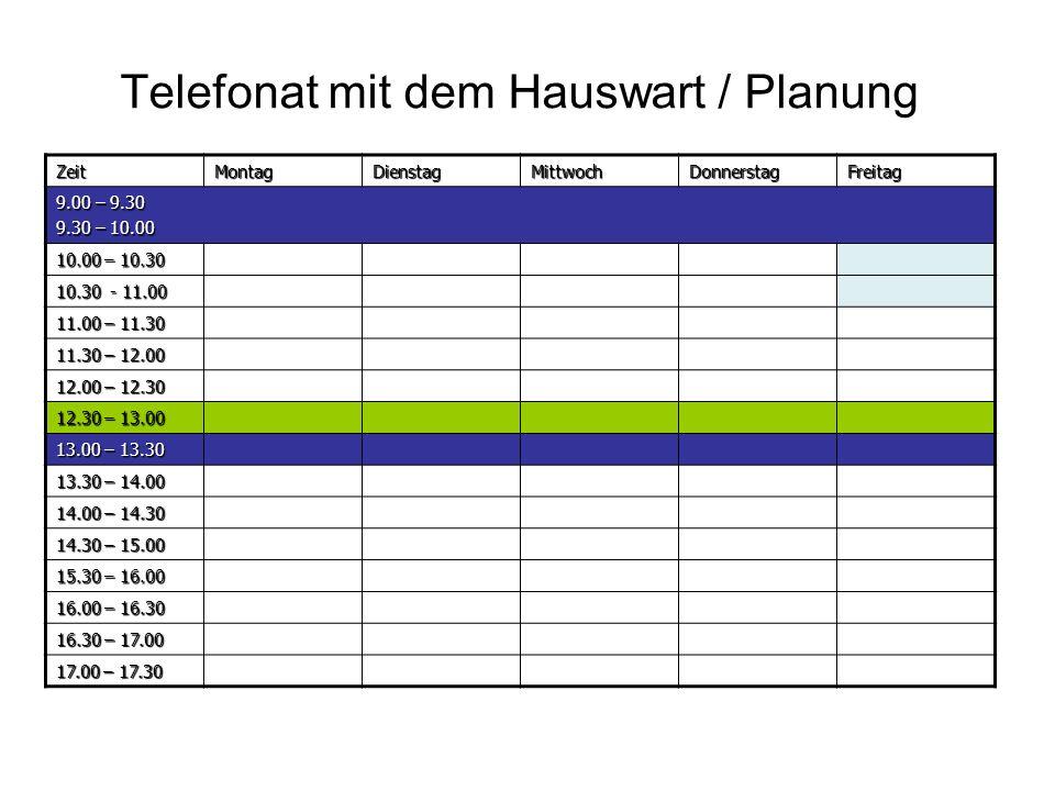 Telefonat mit dem Hauswart / Planung