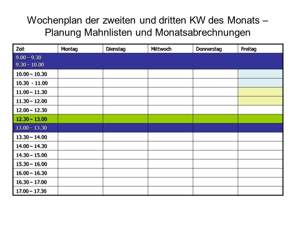 Wochenplan der zweiten und dritten KW des Monats – Planung Mahnlisten und Monatsabrechnungen