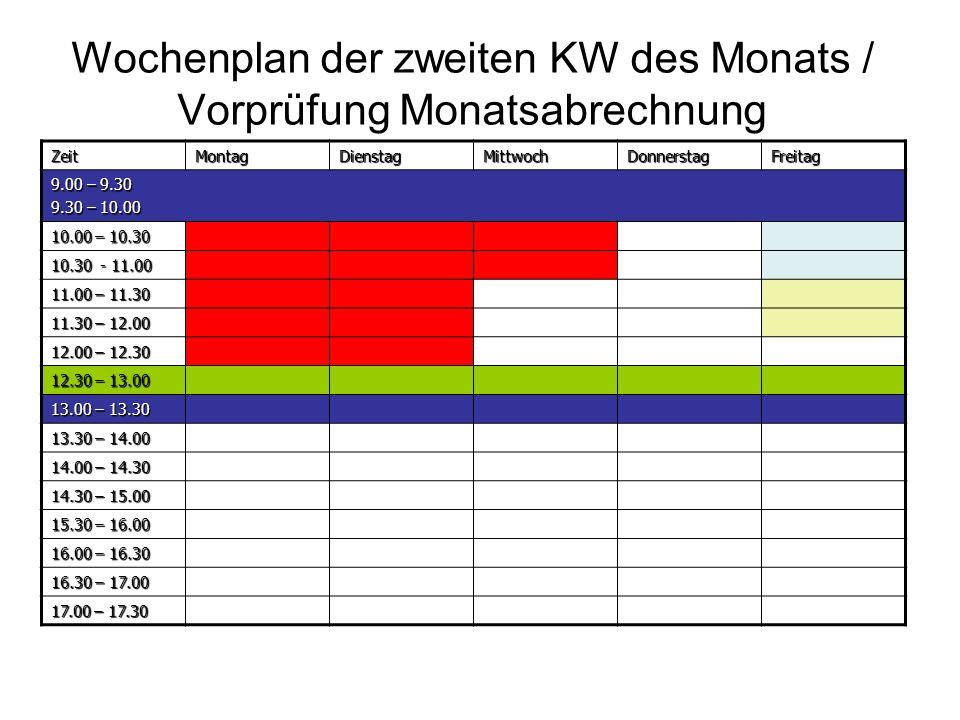Wochenplan der zweiten KW des Monats / Vorprüfung Monatsabrechnung