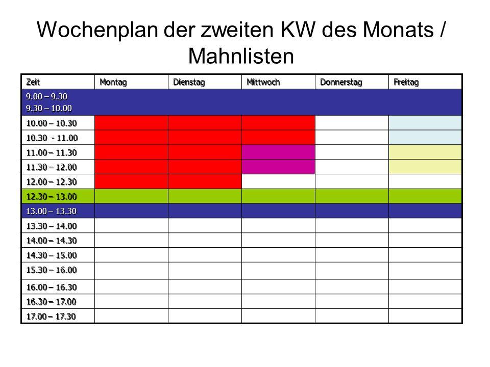 Wochenplan der zweiten KW des Monats / Mahnlisten