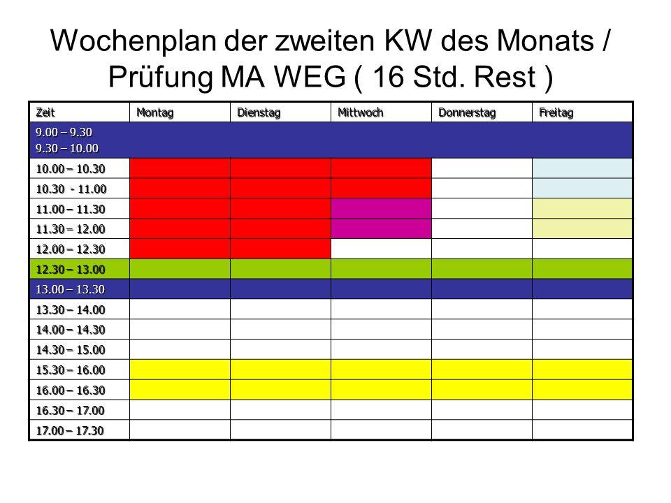 Wochenplan der zweiten KW des Monats / Prüfung MA WEG ( 16 Std. Rest )
