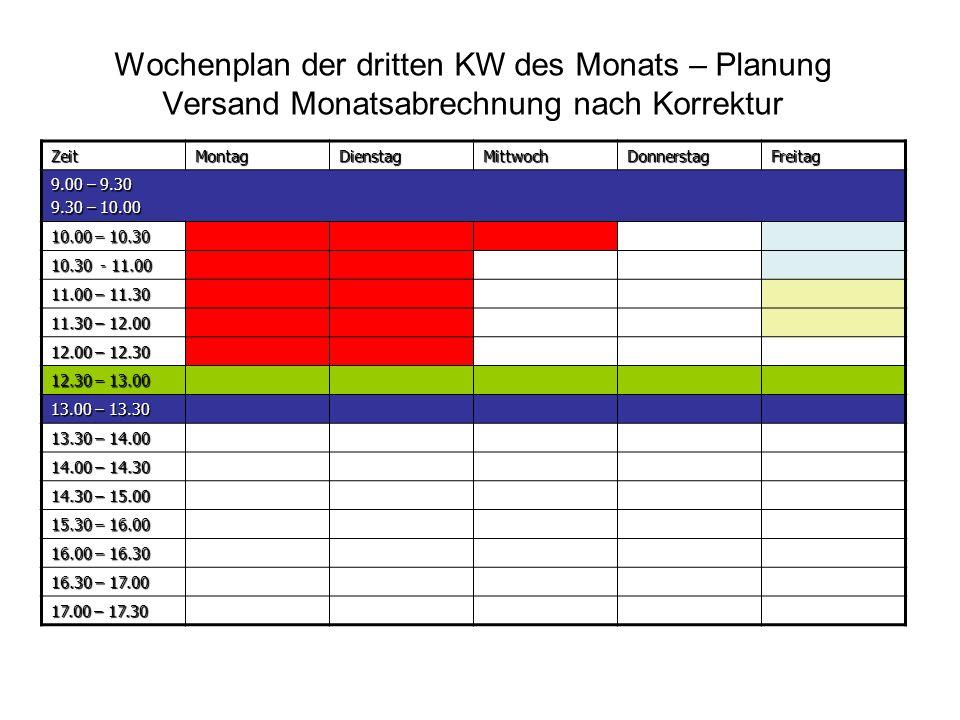 Wochenplan der dritten KW des Monats – Planung Versand Monatsabrechnung nach Korrektur
