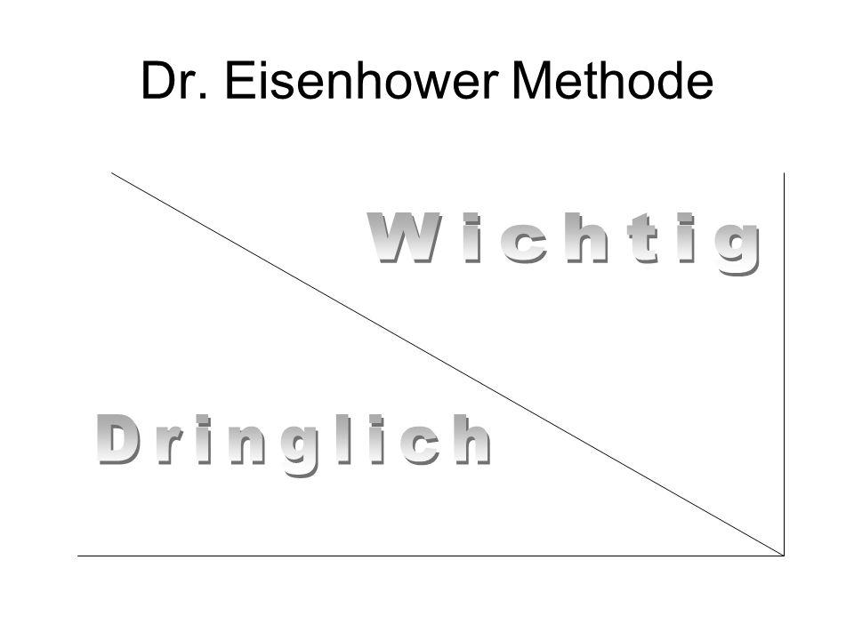 Dr. Eisenhower Methode Wichtig Dringlich