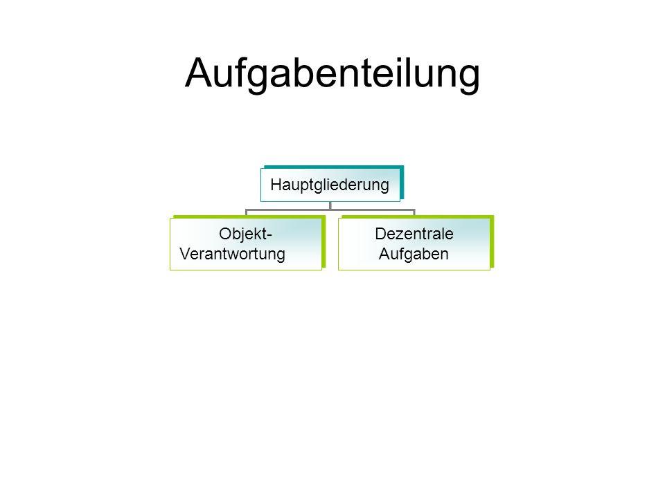 Aufgabenteilung Hauptgliederung Objekt- Verantwortung Dezentrale