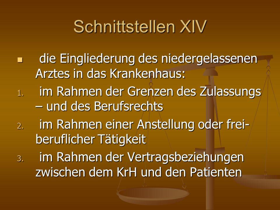 Schnittstellen XIV die Eingliederung des niedergelassenen Arztes in das Krankenhaus: im Rahmen der Grenzen des Zulassungs – und des Berufsrechts.