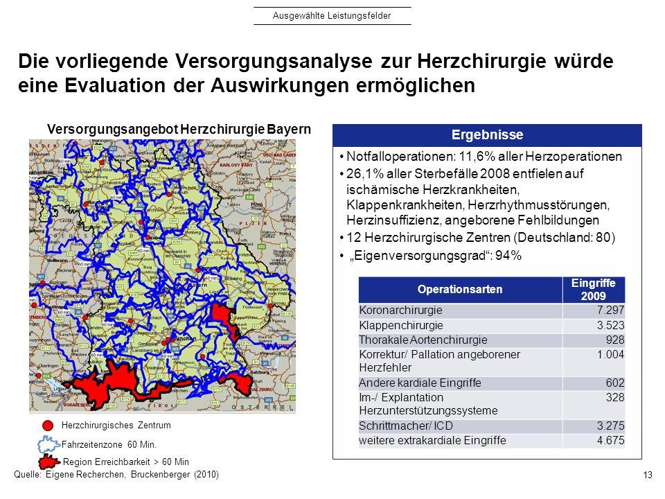 Versorgungsangebot Herzchirurgie Bayern