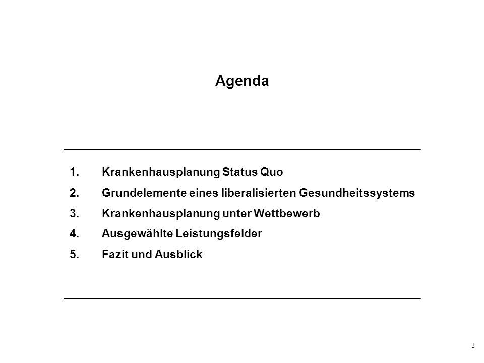 Agenda Krankenhausplanung Status Quo