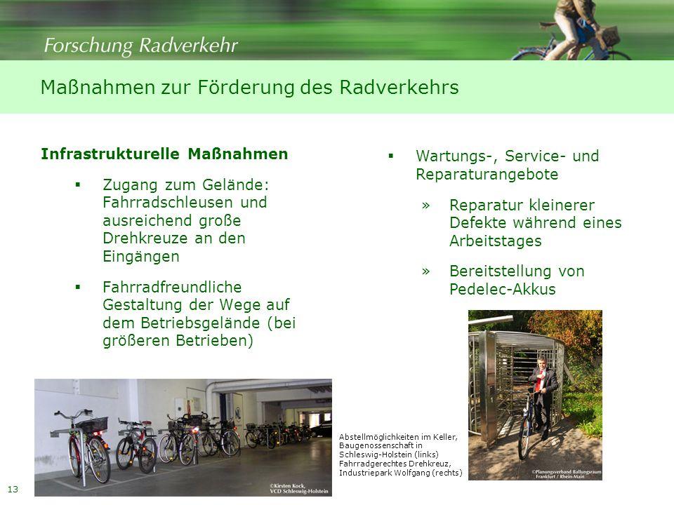 Maßnahmen zur Förderung des Radverkehrs