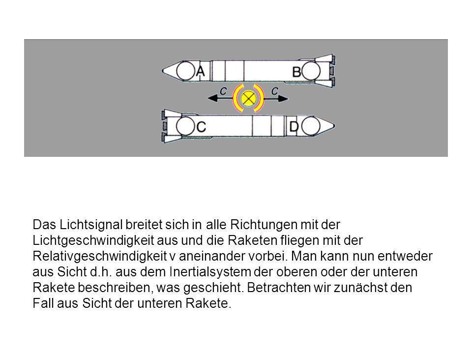 Das Lichtsignal breitet sich in alle Richtungen mit der Lichtgeschwindigkeit aus und die Raketen fliegen mit der Relativgeschwindigkeit v aneinander vorbei.