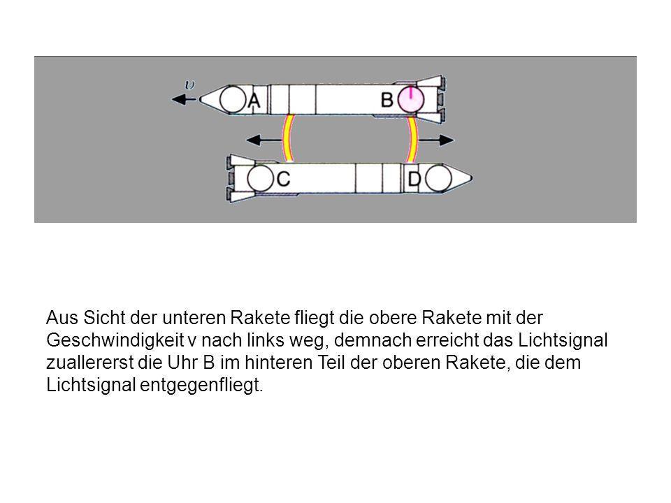 Aus Sicht der unteren Rakete fliegt die obere Rakete mit der Geschwindigkeit v nach links weg, demnach erreicht das Lichtsignal zuallererst die Uhr B im hinteren Teil der oberen Rakete, die dem Lichtsignal entgegenfliegt.