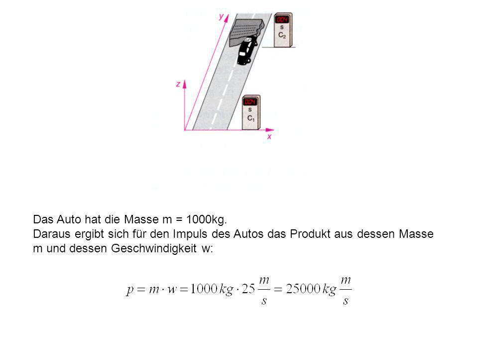 Das Auto hat die Masse m = 1000kg.